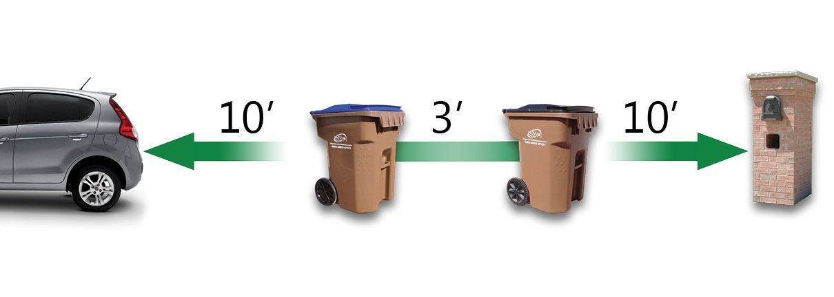 Trash bin spacing example